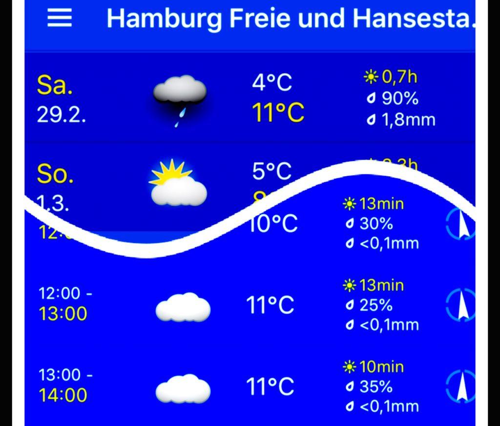 Wetter, Vorhersage,